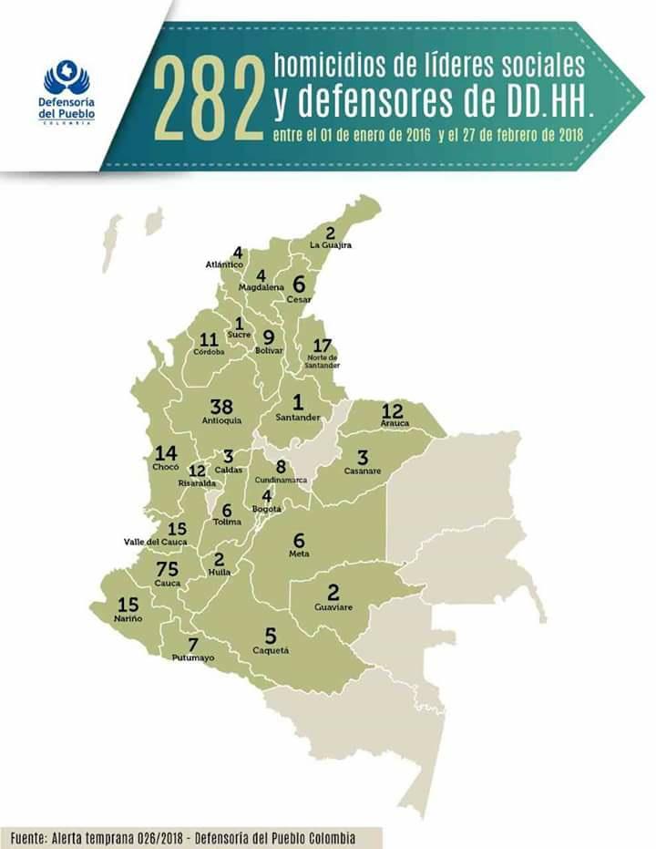 Colombia: «Nos están matando» (video en español)