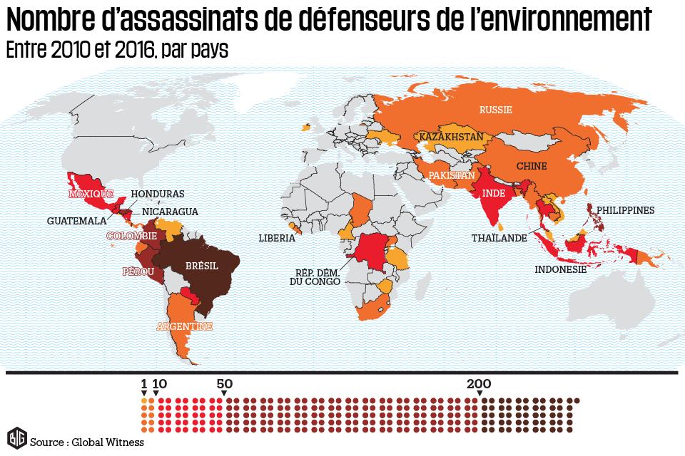 Les défenseurs de l'environnement de plus en plus menacés (article de Libération)