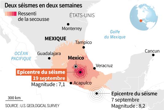 À Mexico, mobilisation et solidarité après le séisme qui a fait plusieurs centaines de victimes (Le Monde)