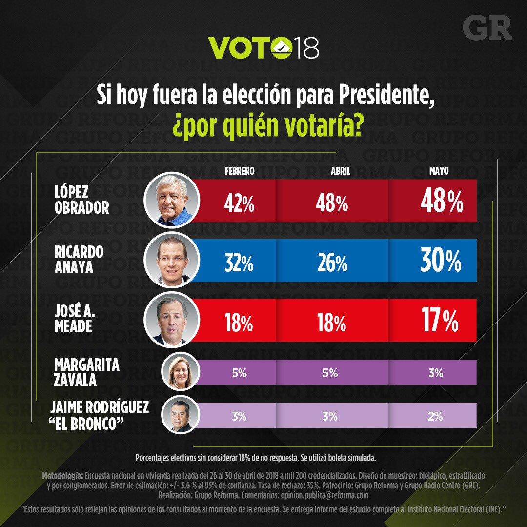 «Apocalipsis Island» version élections : les présidentielles 2018 au Mexique (Jean-Jacques Kourliandsky/ Espaces Latinos)
