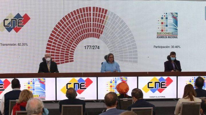 Venezuela: résultats des élections législatives du 6 décembre 2020 (revue de presse et analyses)