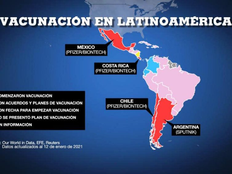 Vaccination contre le Covid en Amérique latine : les scandales se multiplient (revue de presse fr.esp.)